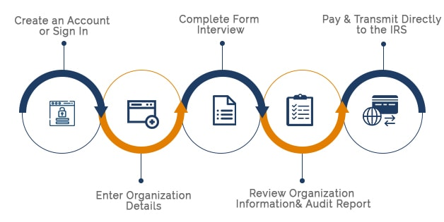 File 2018 Form 1099-DIV Online | E-file 2018 Form 1099-DIV